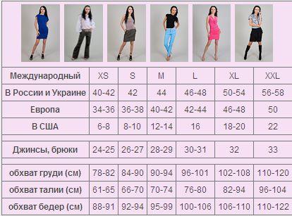 Брендовий одяг за доступними цінами - Підбір розмірів acfc80fb9ac78